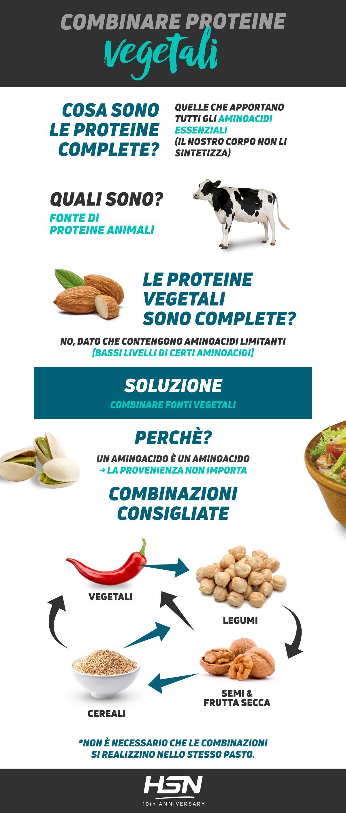 Come combinare le proteine vegetali
