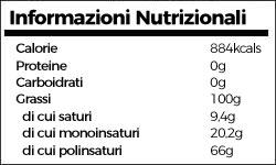 Tabella nutrizionale dell'olio di lino