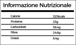 Informazione nutrizionale del Fieno greco