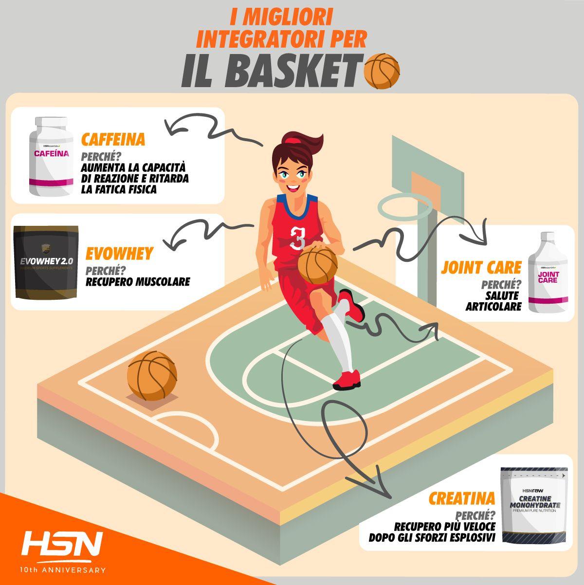 integratori per il basket
