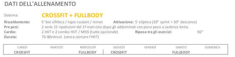 dati allenamento