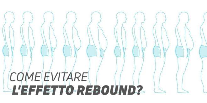 Come Evitare l'Effetto Rebound?