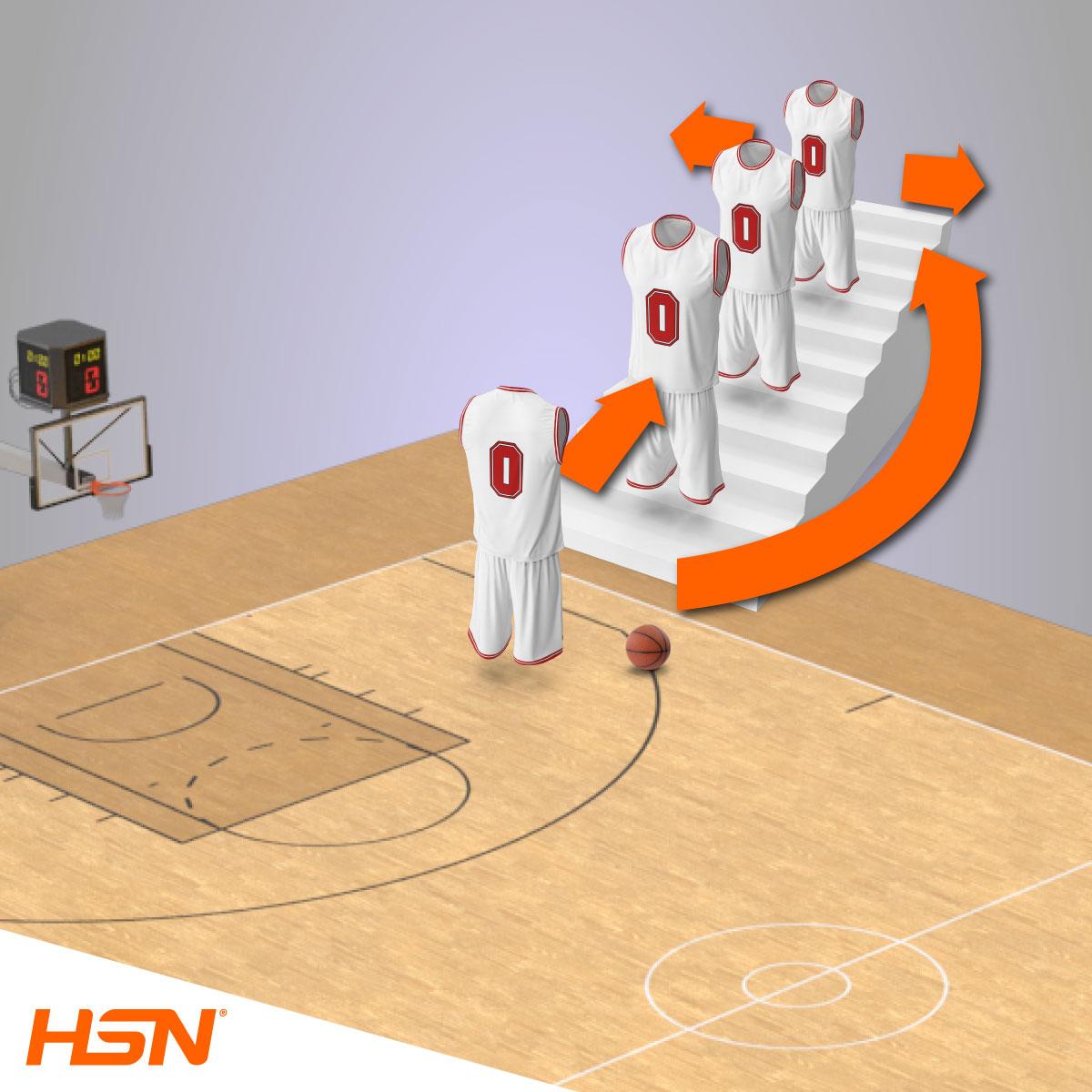 Allenamento funzionale basket esempio
