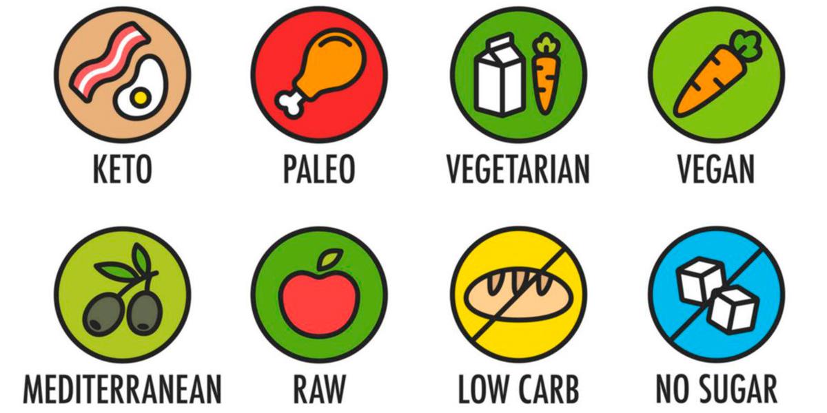 tipi dieta