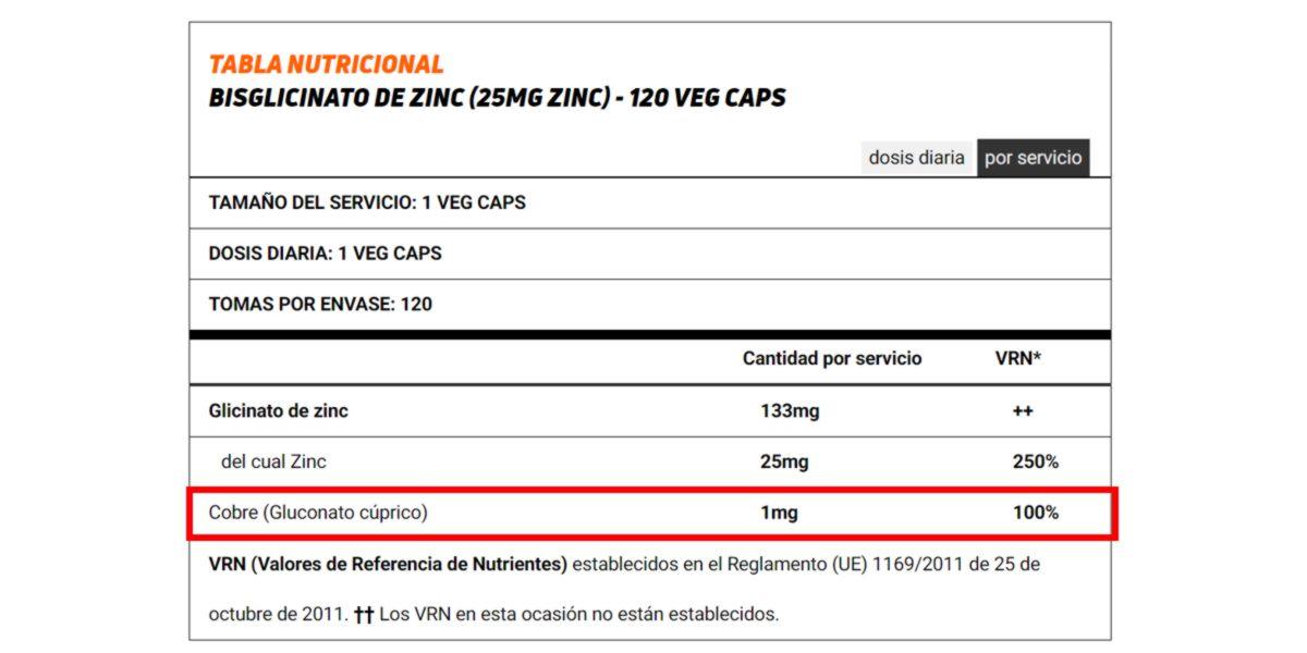 Etichetta dello zinco