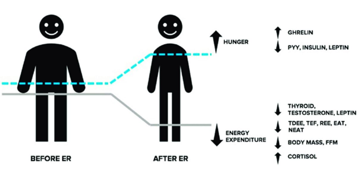Alterazioni metaboliche