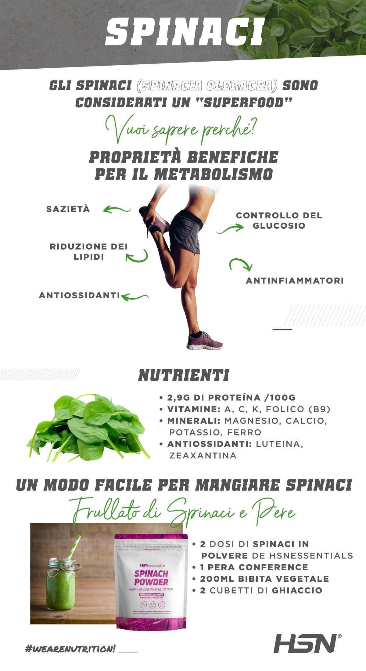 Spinaci: Superfood