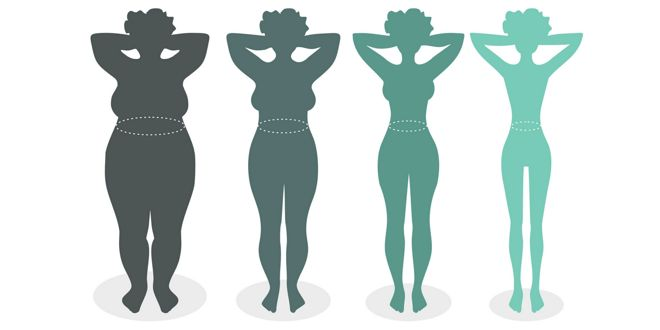 Perdere grasso progressivamente per una pancia piatta