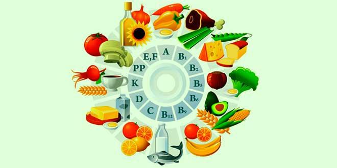 Tabella riassuntiva sulle vitamine