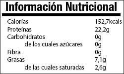 Valore Nutrizionale Carne di Vitello