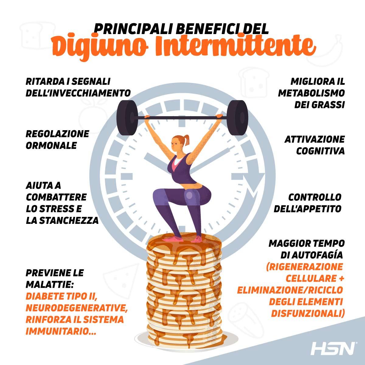 Benefici per la salute del Digiuno Intermittente