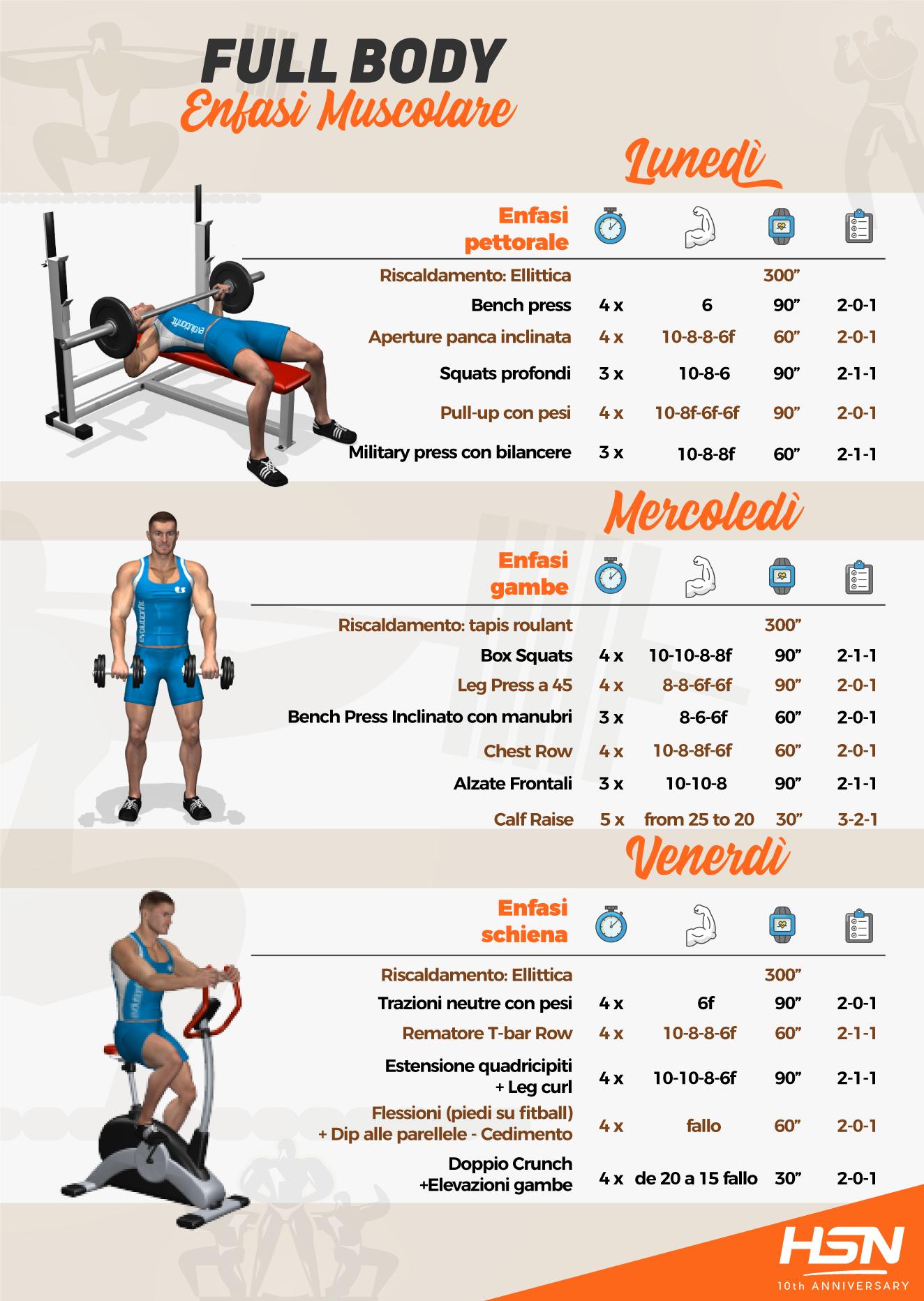 Routine di enfasi gruppo muscolare