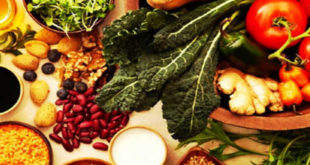 Aliments Electrolytes