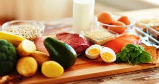 Quantité de protéines quotidiennes