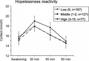 Grafique 2