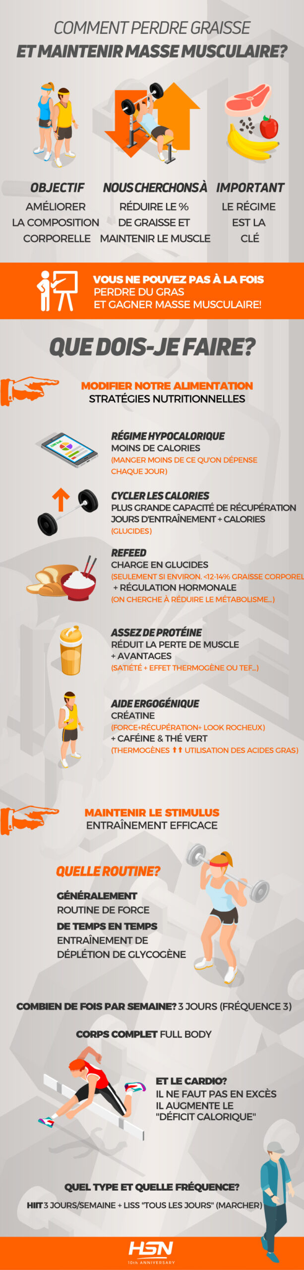 Perdre graisse