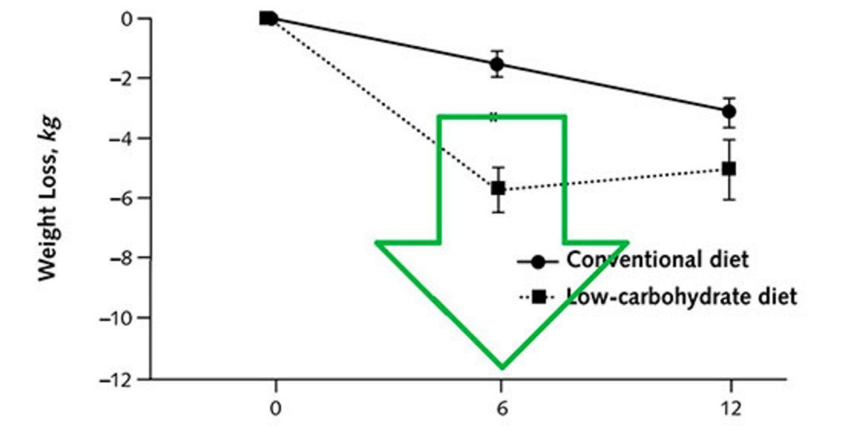 Grafique 1