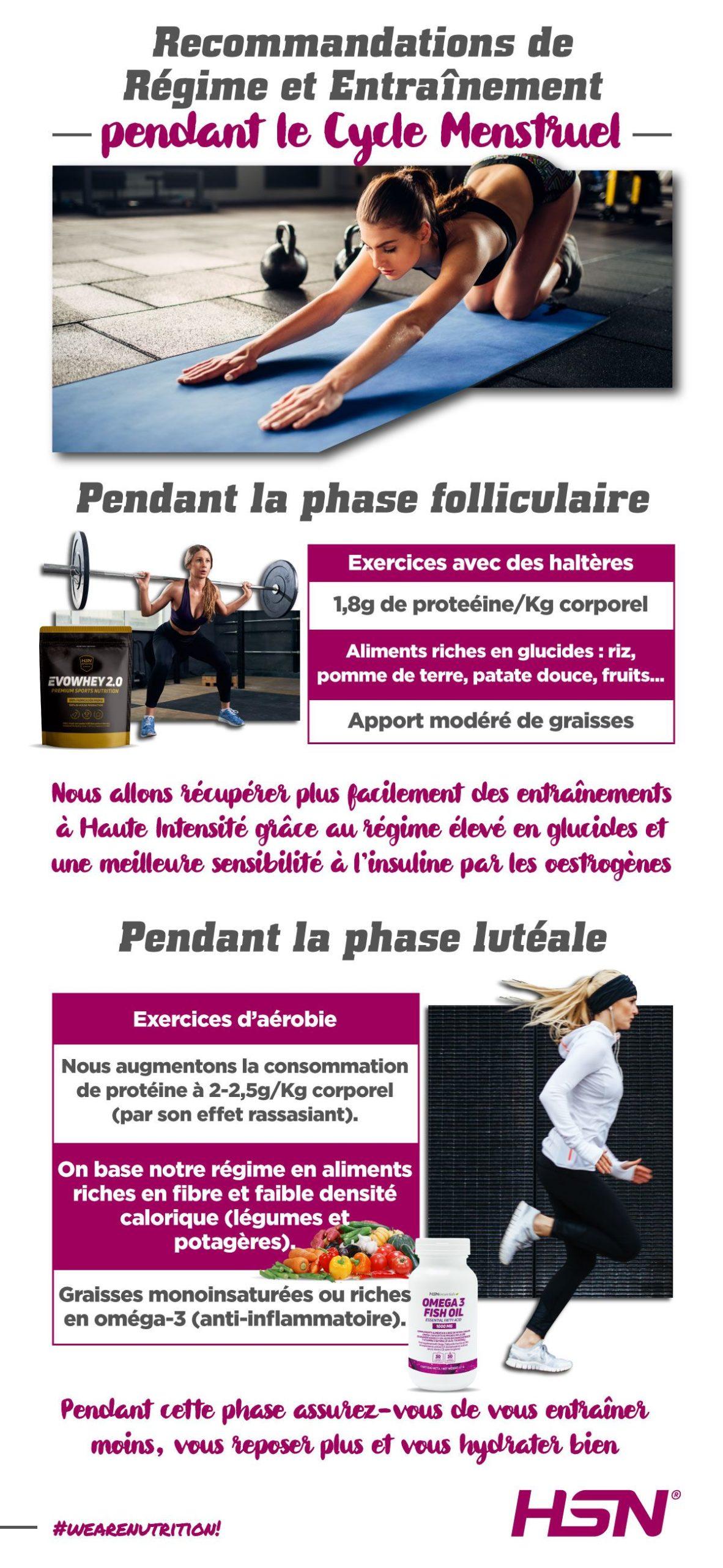 Recommandations de régime et entraînement pendant le cycle menstruel