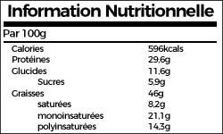 Info nutritionnelle beurre de cacahuète