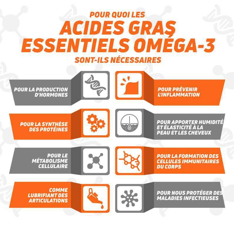 Propriétés des Oméga-3