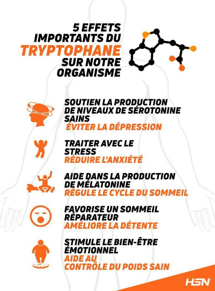 Infos et effets du tryptophane