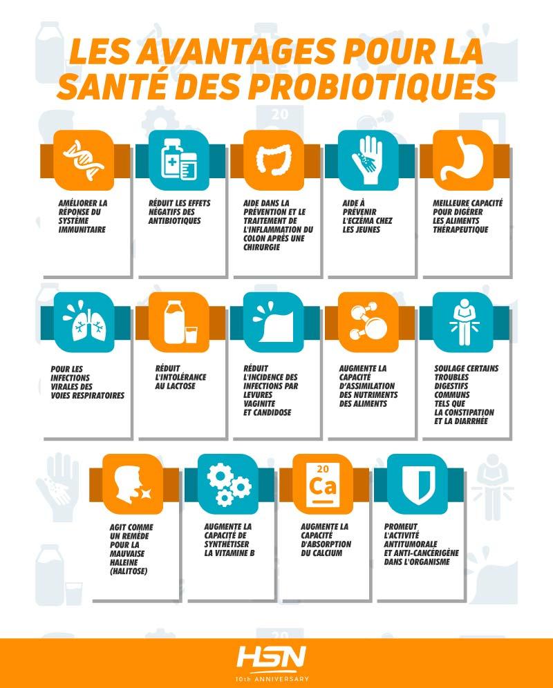 Infos sur les probiotiques