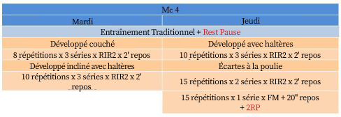 Rest-Pause-3