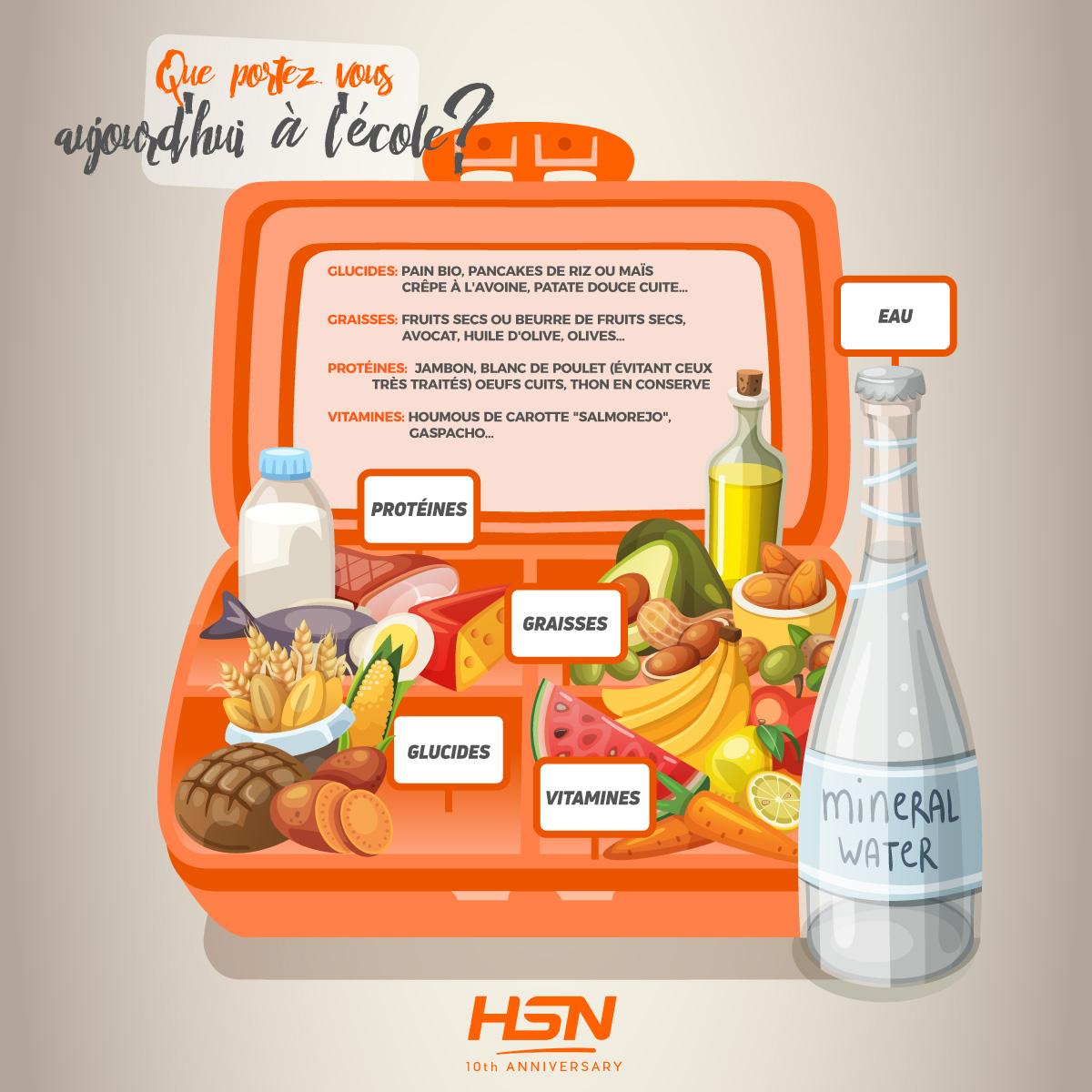 Importance de l'information de la nutrition
