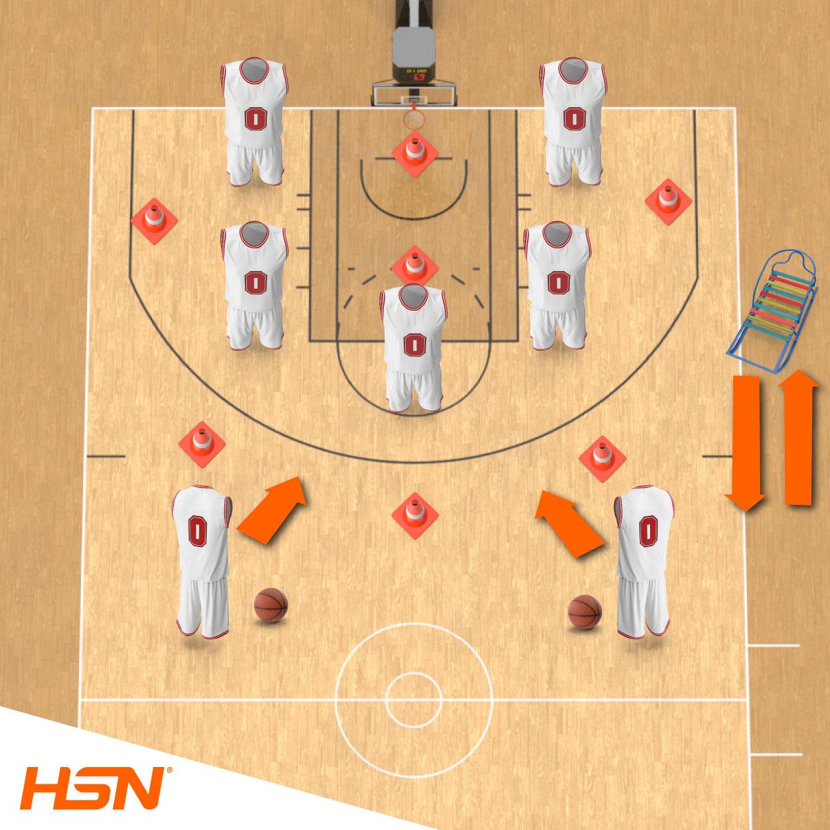 Entraînement fonctionnel de basket exemple 3