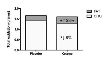 Figure-4-ceto