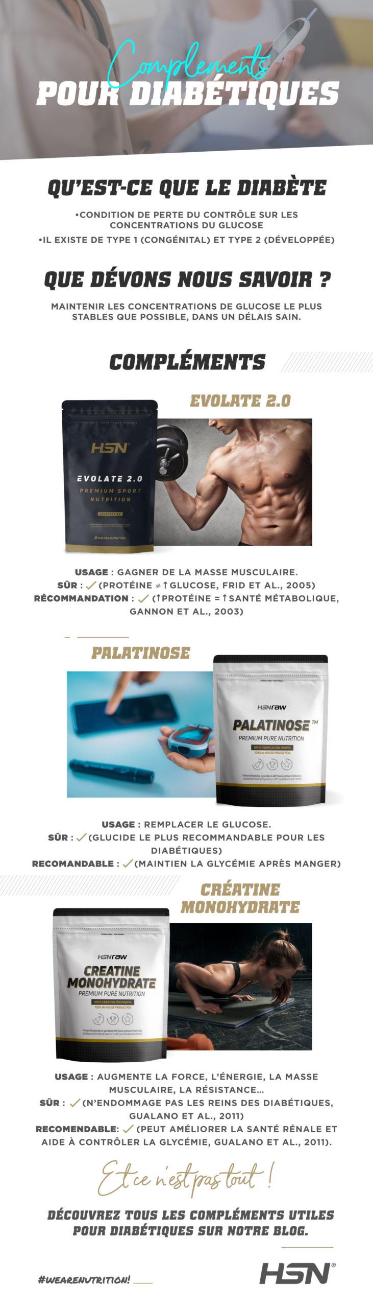 Compléments pour les diabétiques
