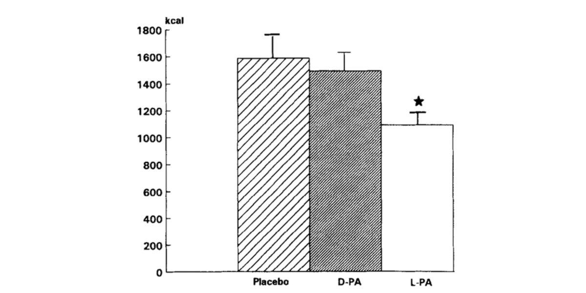 graphique 1 phenylalanine