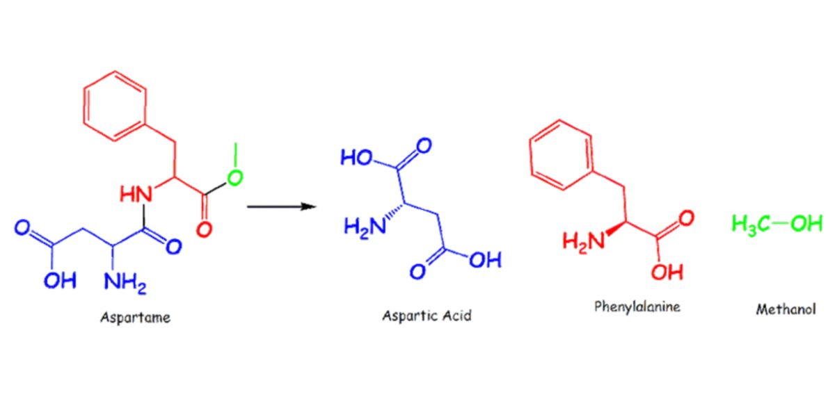 structure chimique