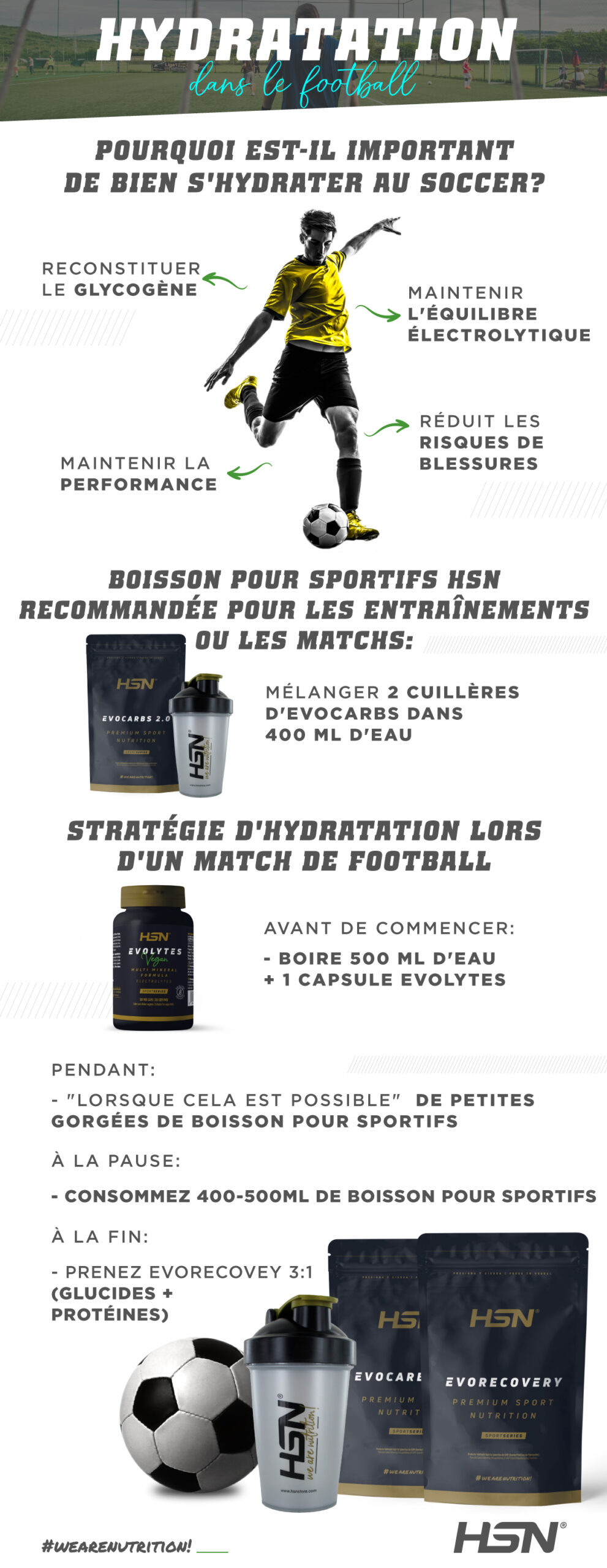 Info HSN L'Importance de l'Hydratation dans le Football