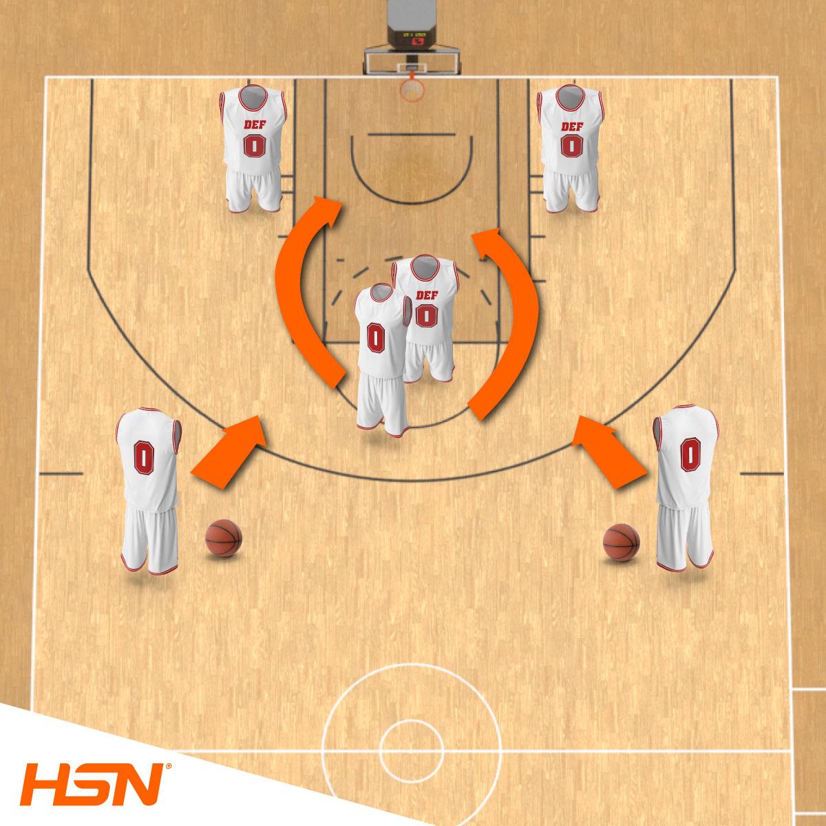 Exercices pour l'entraînement fonctionnel pivots basketball