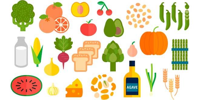 Aliments avec FODMAPs