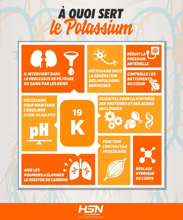 À quoi sert le potassium