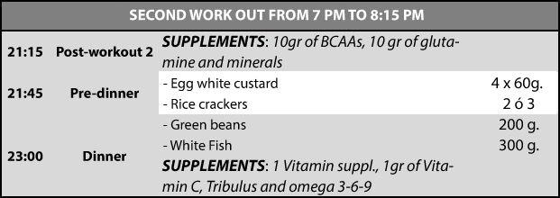 Diet 1-2