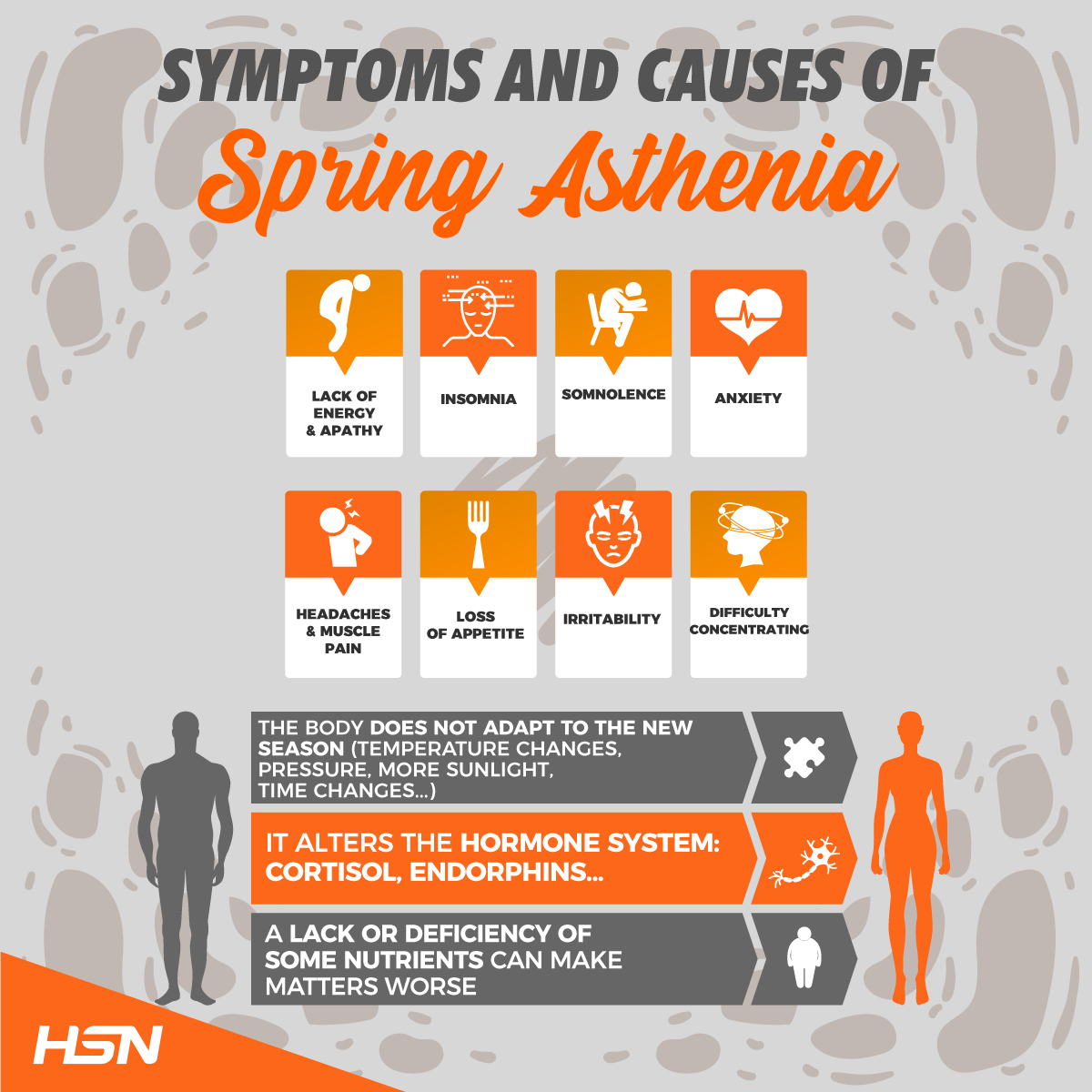 Symptoms and Causes of Spring Asthenia