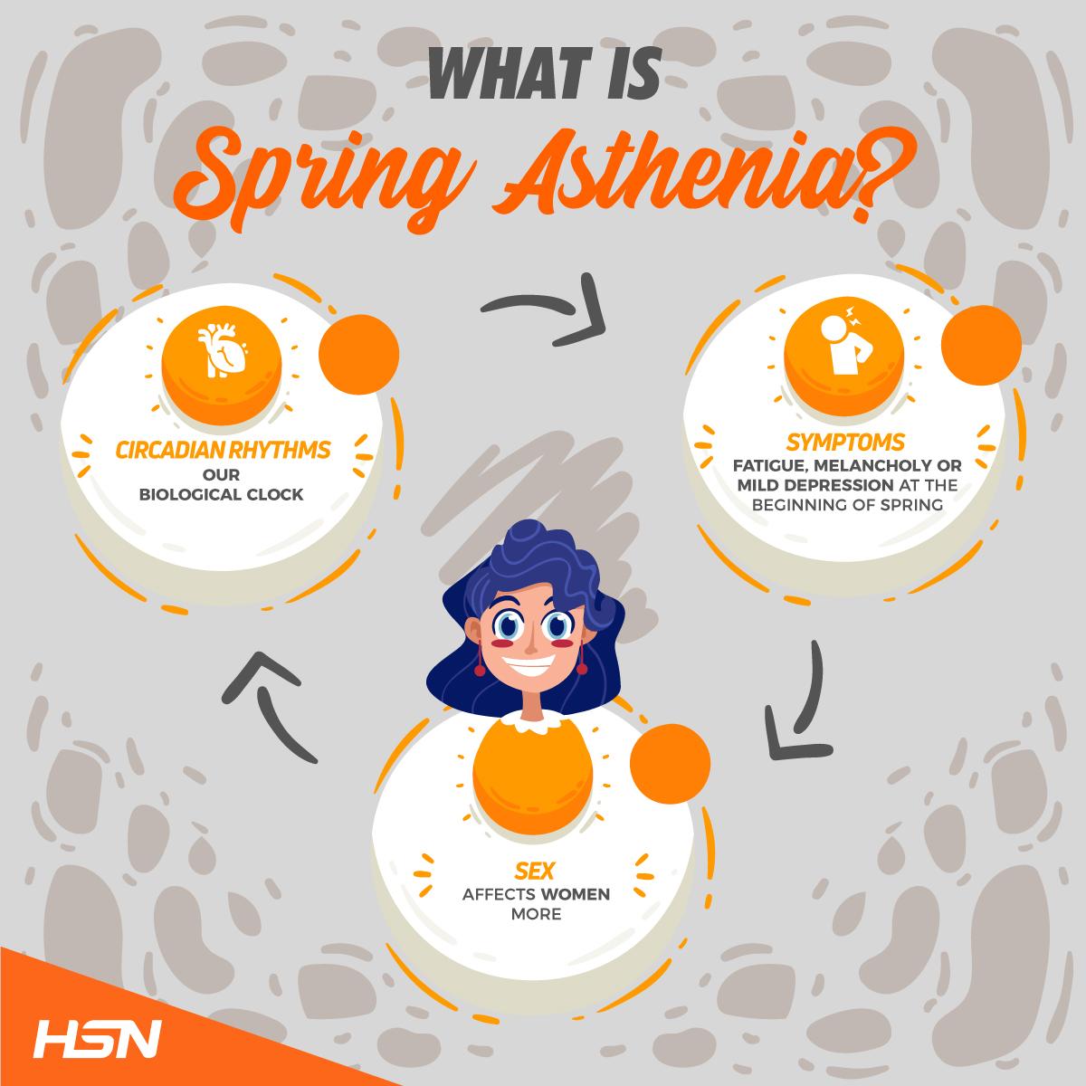 Spring asthenia definition