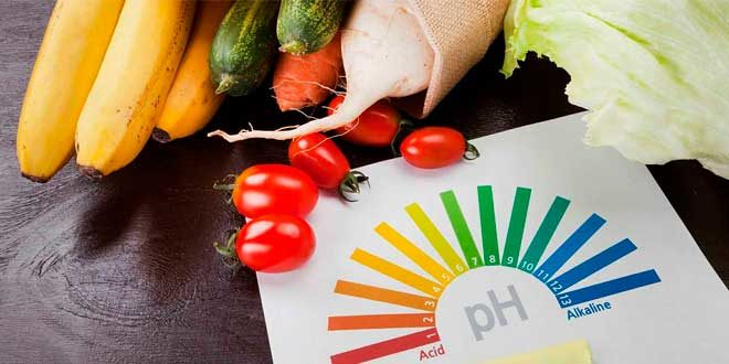 Importance of pH: Health, sports and fitness performance, and nutrition