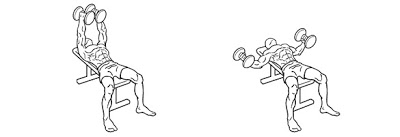 Chest opening exercises