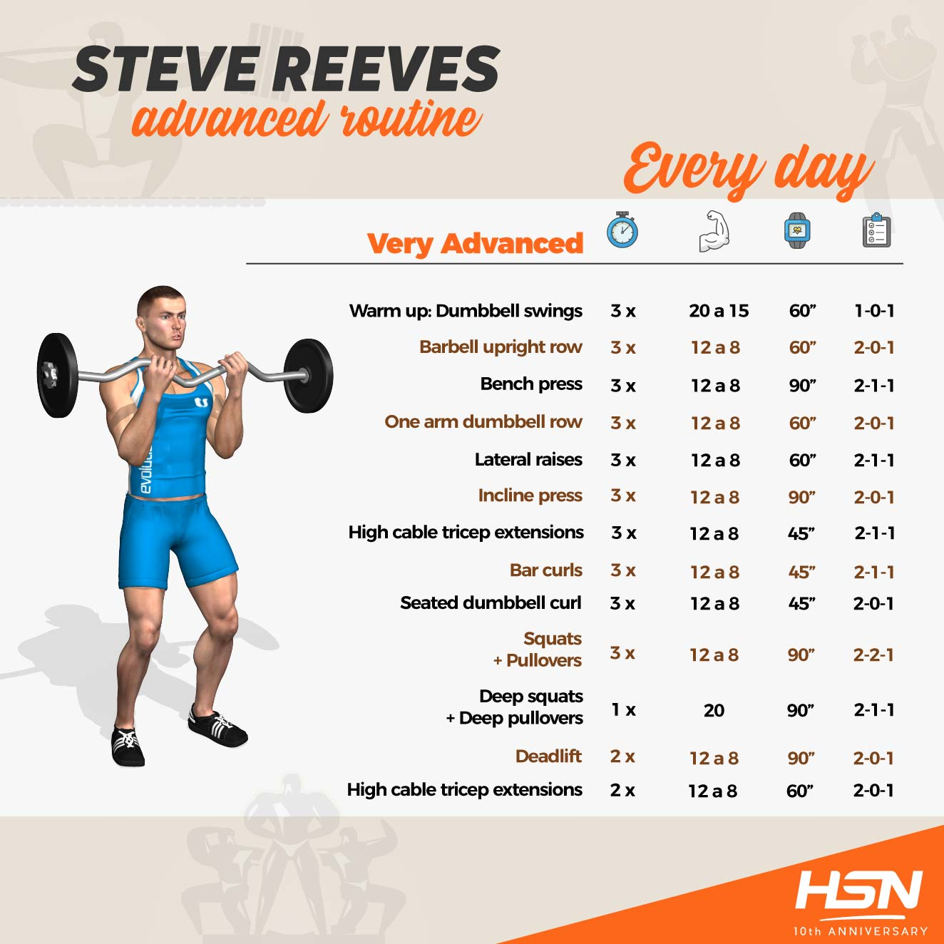 Advanced Reeves routine