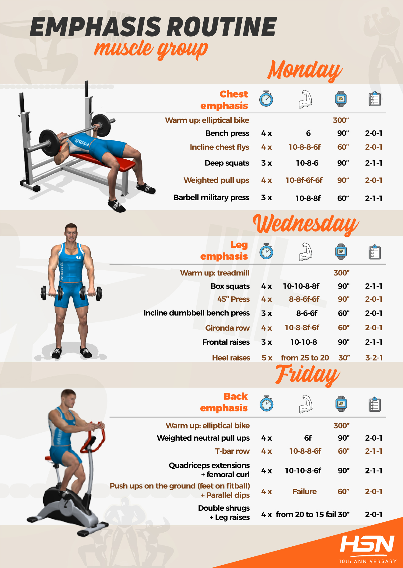 Routine with muscle group emphasis