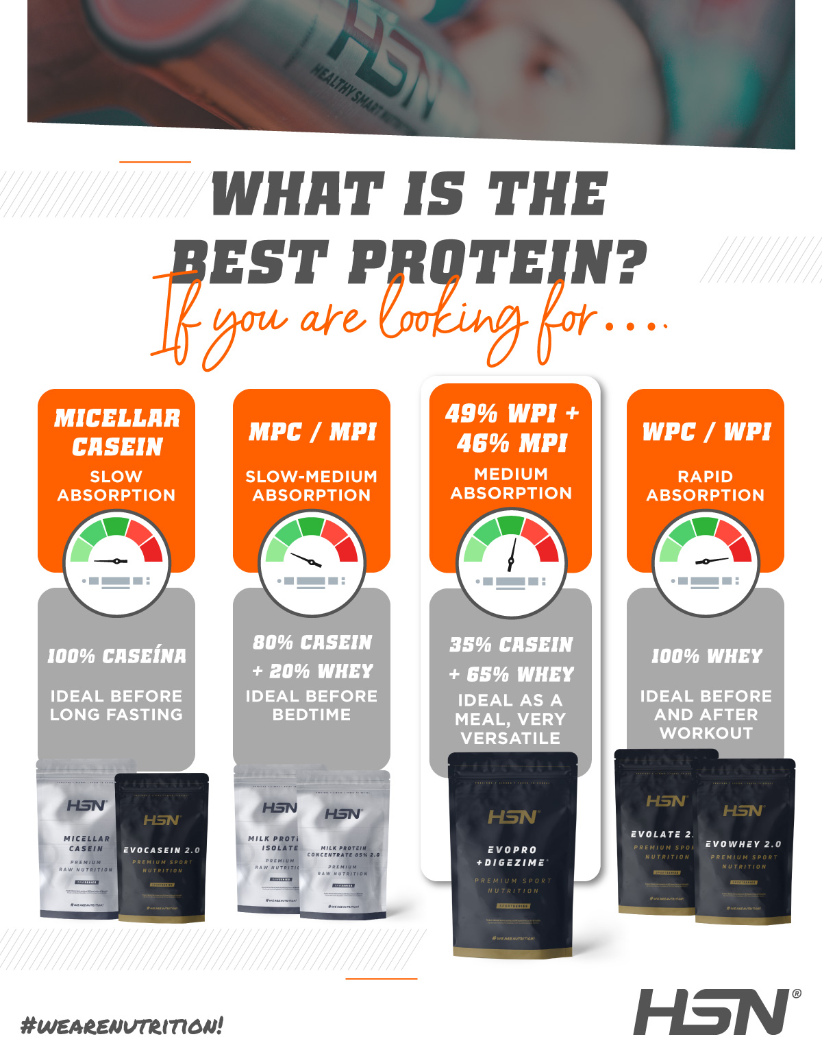 What is the best protein if you are looking for