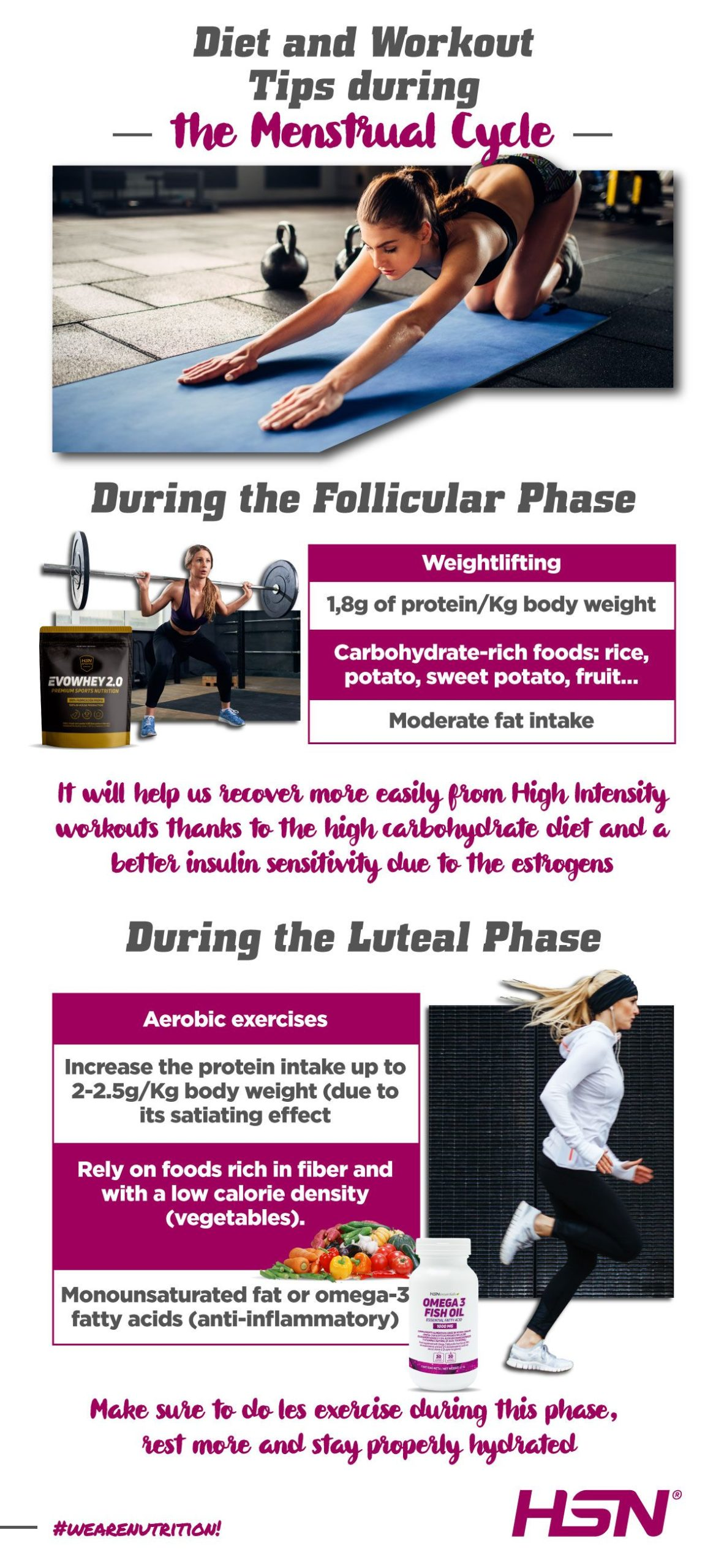 Diet workout the menstrual cycle