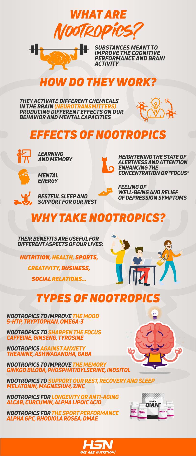 Info nootropics