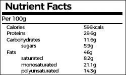 Nutrient facts peanut butter