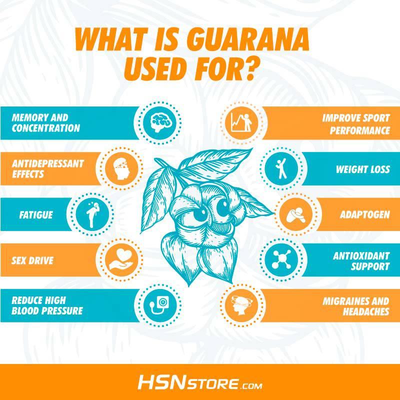 Uses of Guarana