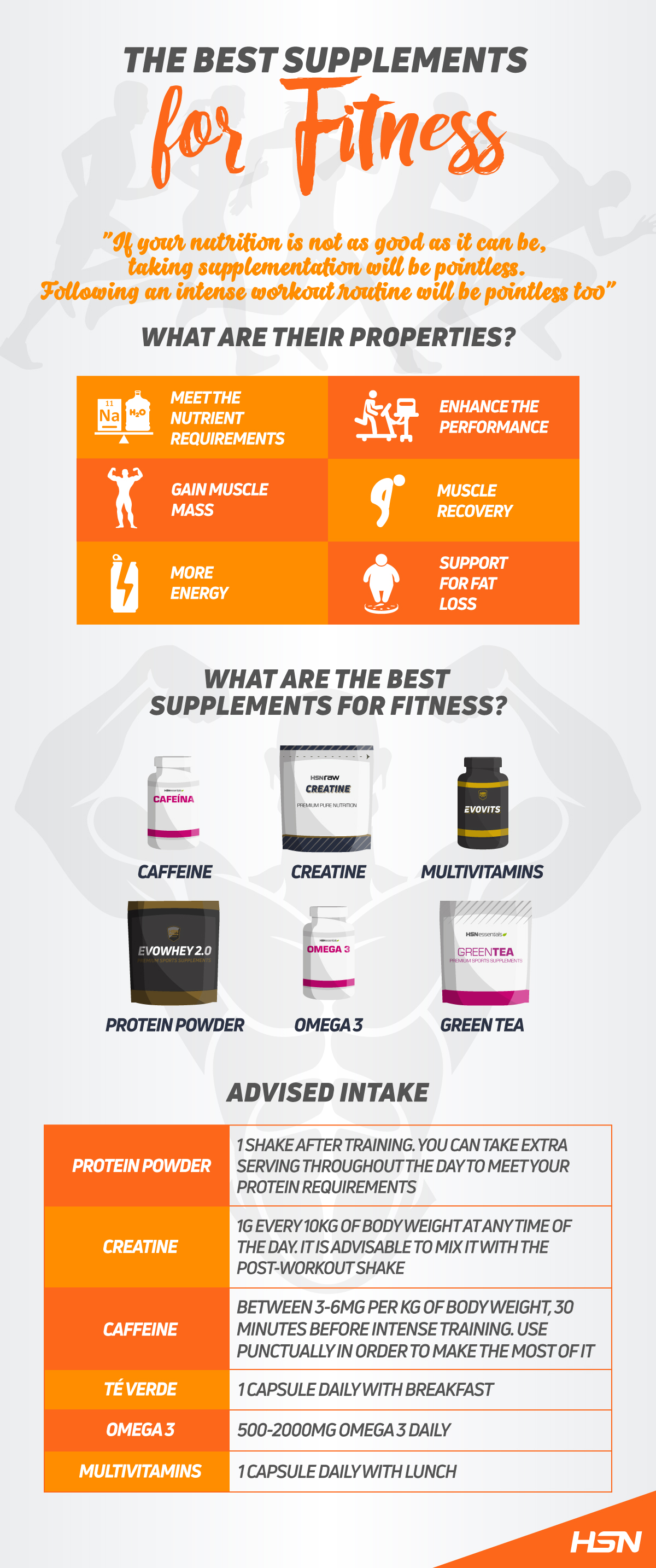 The Best Supplements for Fitness